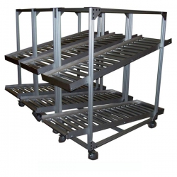 LeanManufacturing-flow-Rack