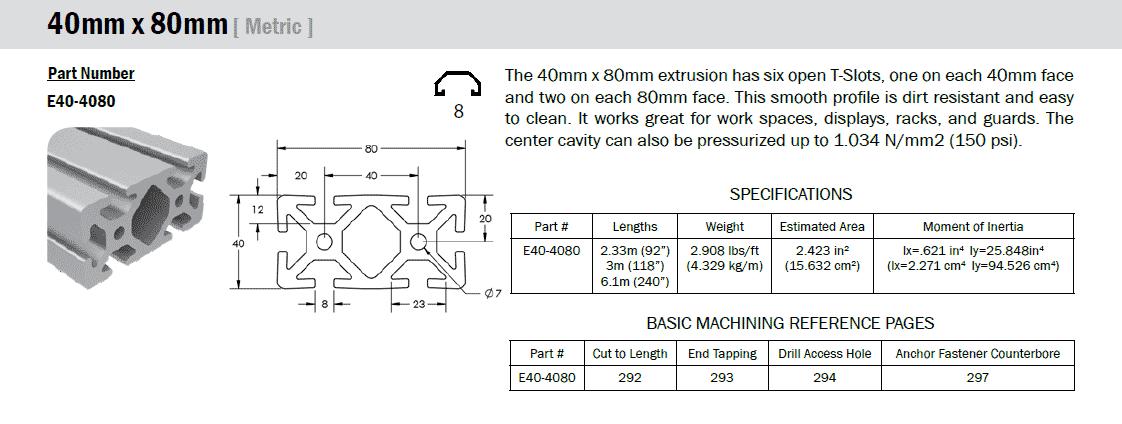 40mm aluminum extrusion bosch alternative