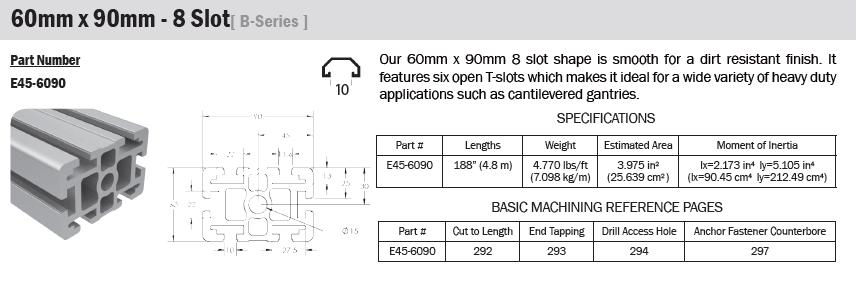 60mm x 90mm tslot extrusion metric