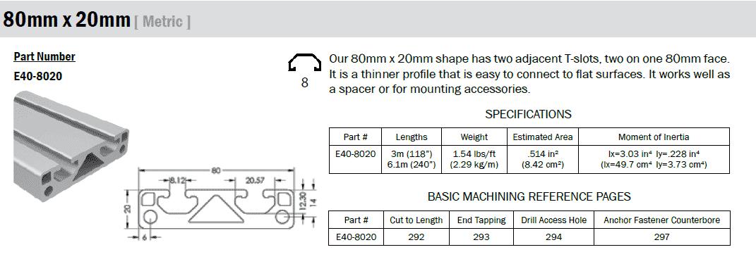 80mm x 20mm tslot extrusion