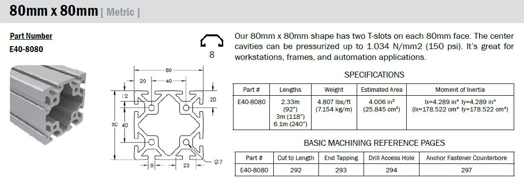 80mm x 80mm aluminum extrusion