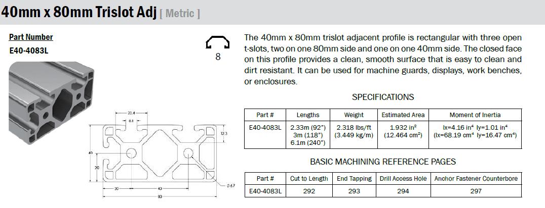 40mm 3 slot aluminum extrusion 8020 alternative