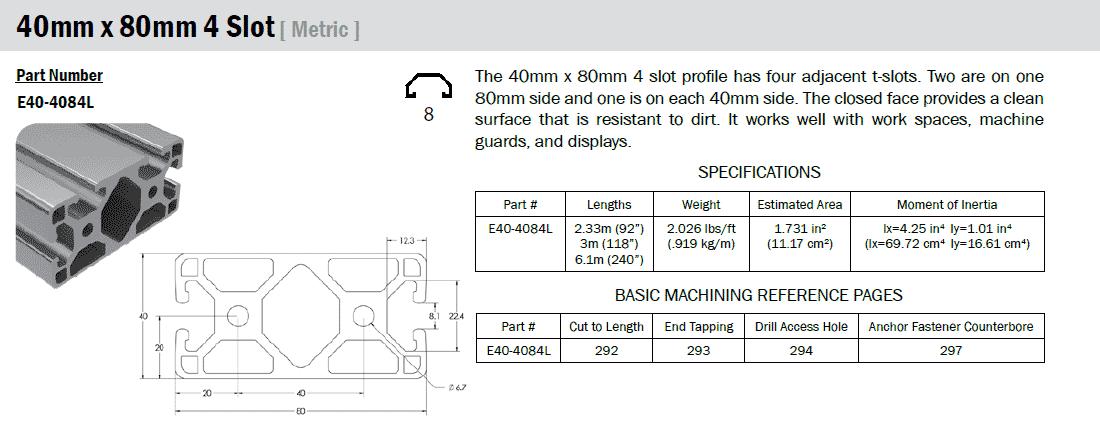 40mm 4 slot Aluminum Extrusion